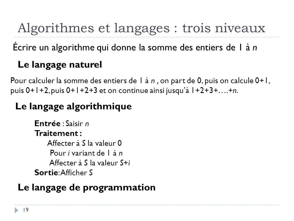 Algorithmes et langages : trois niveaux