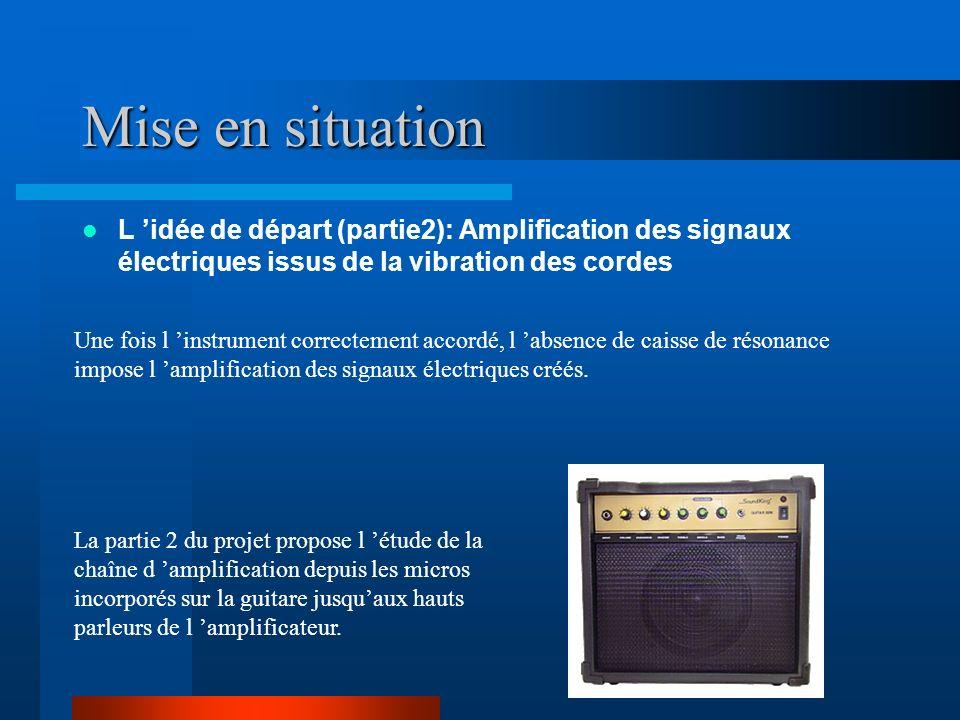 Mise en situation L 'idée de départ (partie2): Amplification des signaux électriques issus de la vibration des cordes.