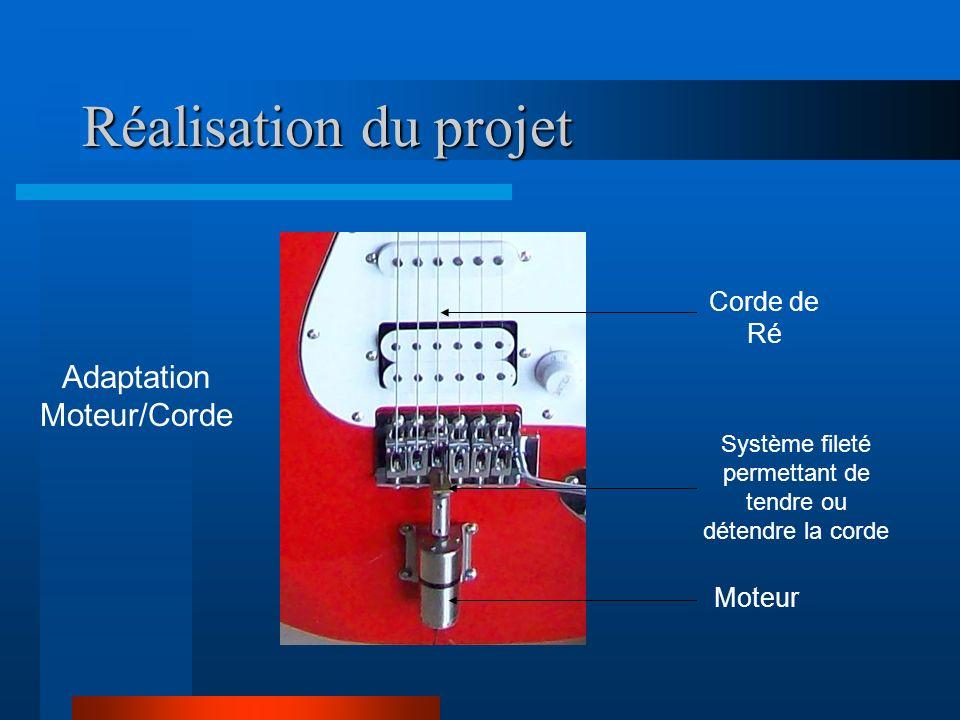 Réalisation du projet Adaptation Moteur/Corde Corde de Ré Moteur