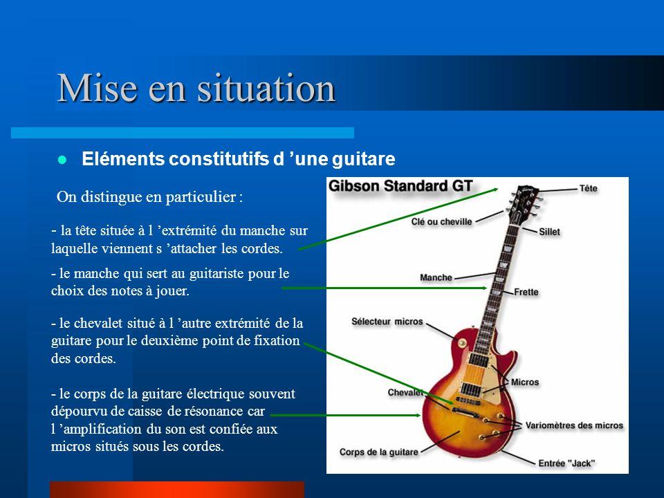 Mise en situation Eléments constitutifs d 'une guitare