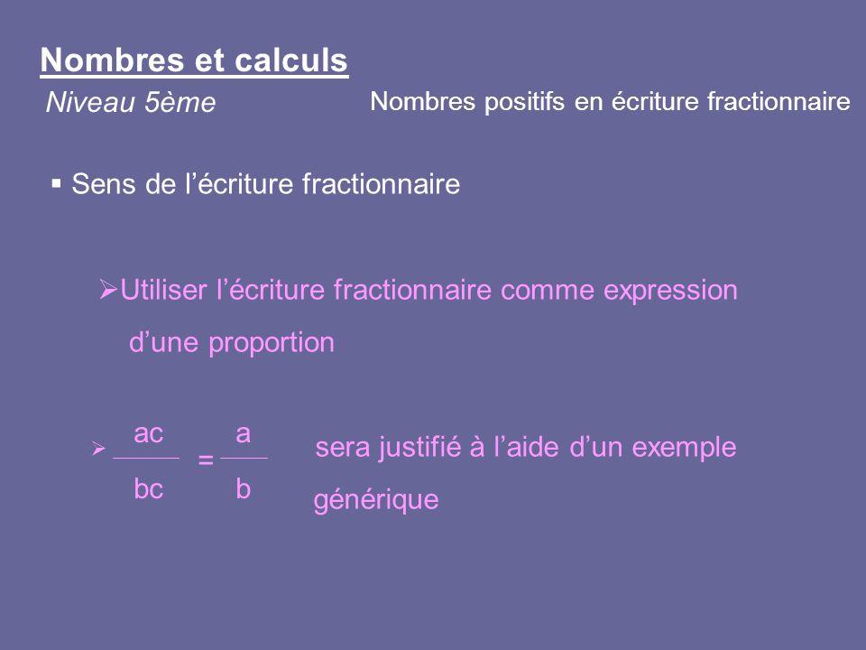 Nombres et calculs Niveau 5ème Sens de l'écriture fractionnaire