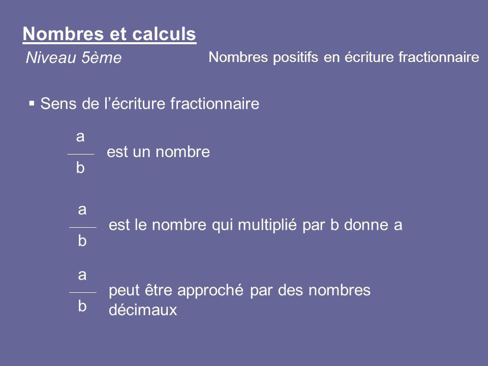 Nombres et calculs Niveau 5ème Sens de l'écriture fractionnaire a