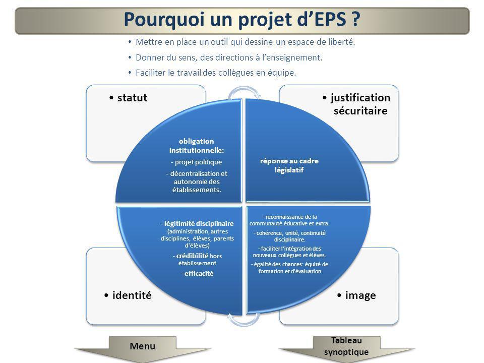 Pourquoi un projet d'EPS