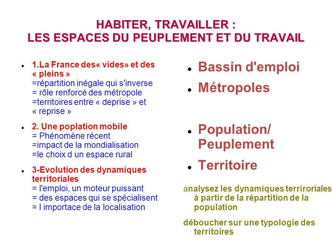HABITER, TRAVAILLER : LES ESPACES DU PEUPLEMENT ET DU TRAVAIL