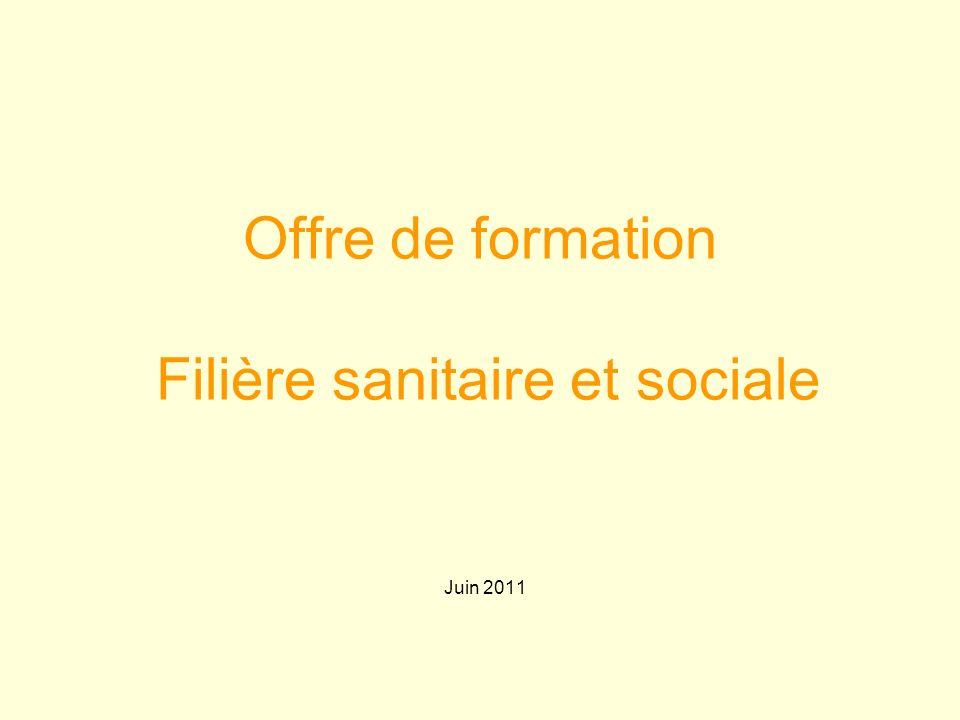 Offre de formation Filière sanitaire et sociale