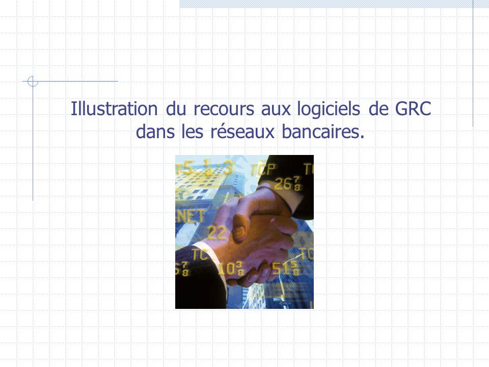 Illustration du recours aux logiciels de GRC dans les réseaux bancaires.