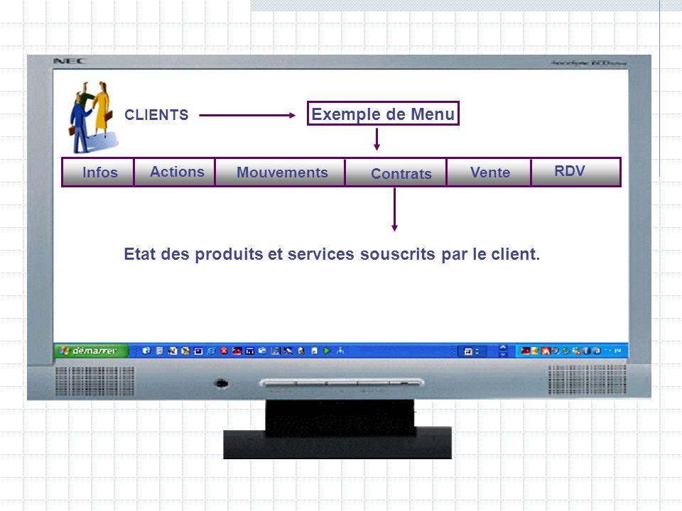 Etat des produits et services souscrits par le client.
