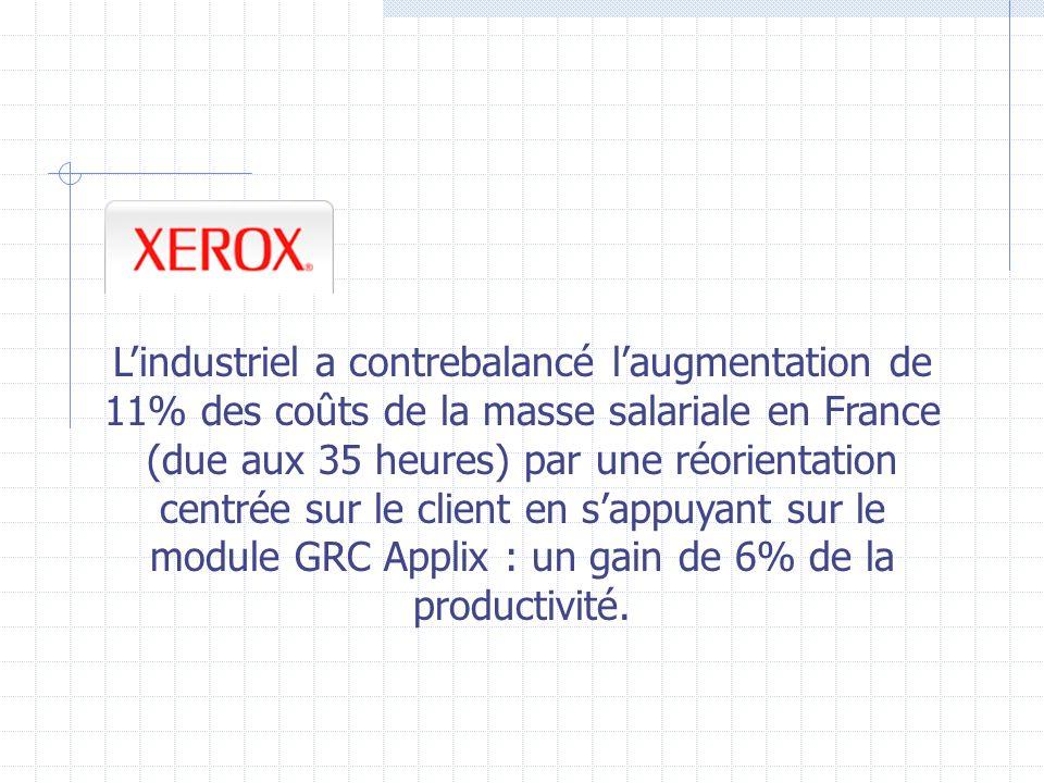 L'industriel a contrebalancé l'augmentation de 11% des coûts de la masse salariale en France (due aux 35 heures) par une réorientation centrée sur le client en s'appuyant sur le module GRC Applix : un gain de 6% de la productivité.
