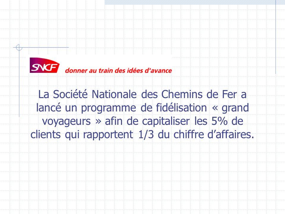 La Société Nationale des Chemins de Fer a lancé un programme de fidélisation « grand voyageurs » afin de capitaliser les 5% de clients qui rapportent 1/3 du chiffre d'affaires.