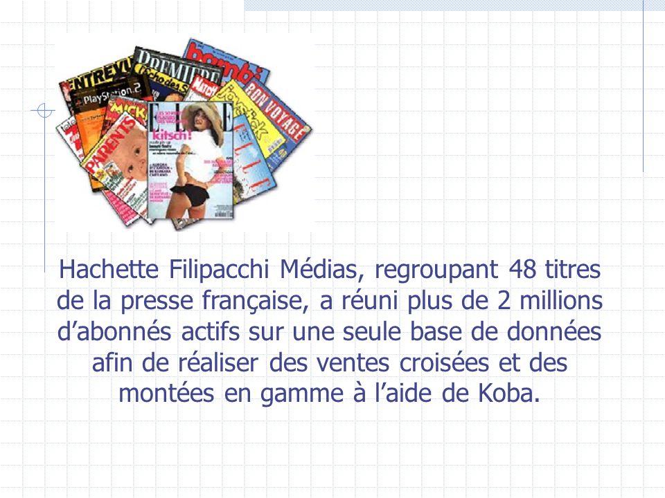 Hachette Filipacchi Médias, regroupant 48 titres de la presse française, a réuni plus de 2 millions d'abonnés actifs sur une seule base de données afin de réaliser des ventes croisées et des montées en gamme à l'aide de Koba.