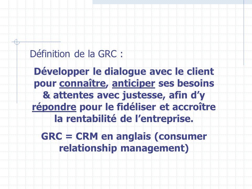 GRC = CRM en anglais (consumer relationship management)