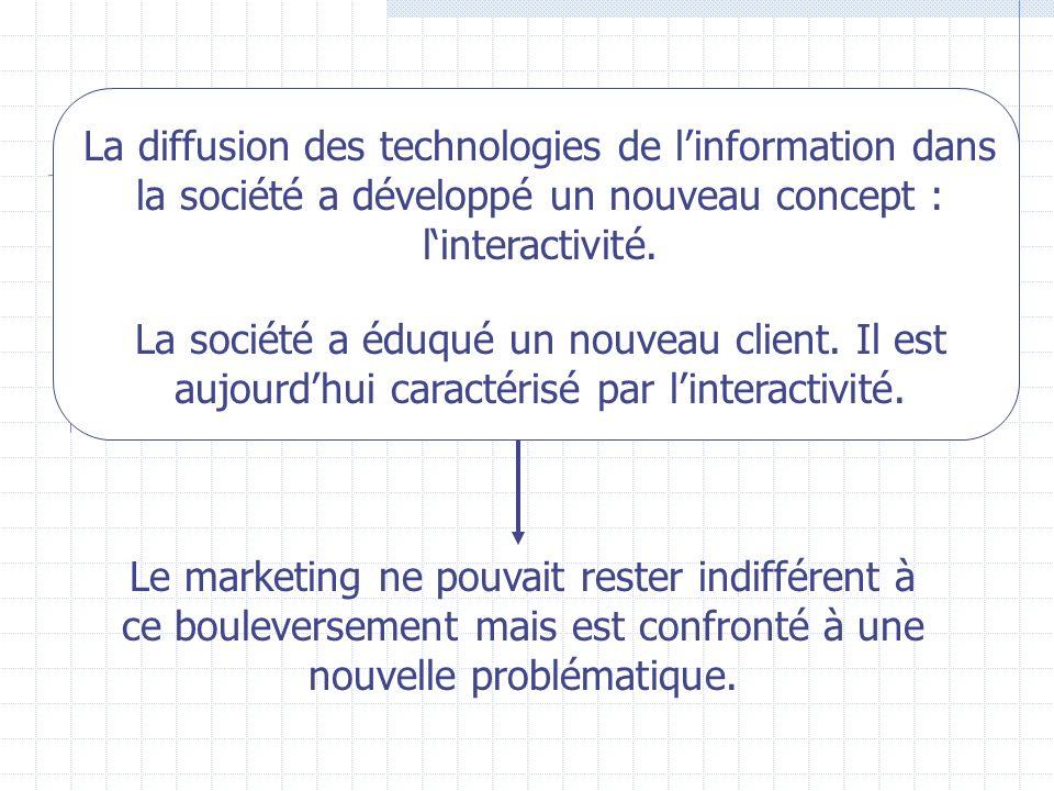 La diffusion des technologies de l'information dans la société a développé un nouveau concept : l'interactivité.