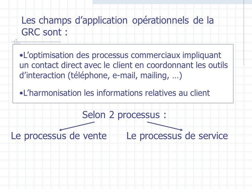 Les champs d'application opérationnels de la GRC sont :