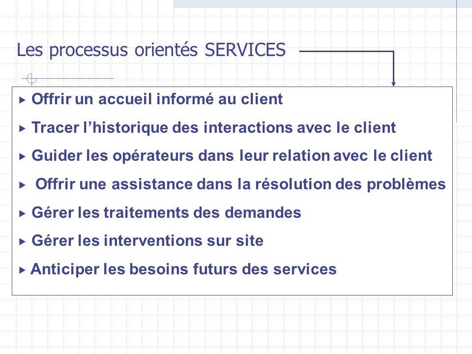 Les processus orientés SERVICES