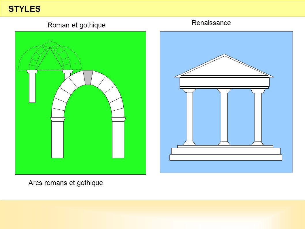 STYLES Renaissance Roman et gothique Arcs romans et gothique