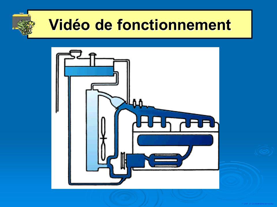 Vidéo de fonctionnement
