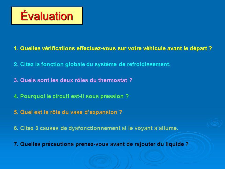 Évaluation 1. Quelles vérifications effectuez-vous sur votre véhicule avant le départ 2. Citez la fonction globale du système de refroidissement.