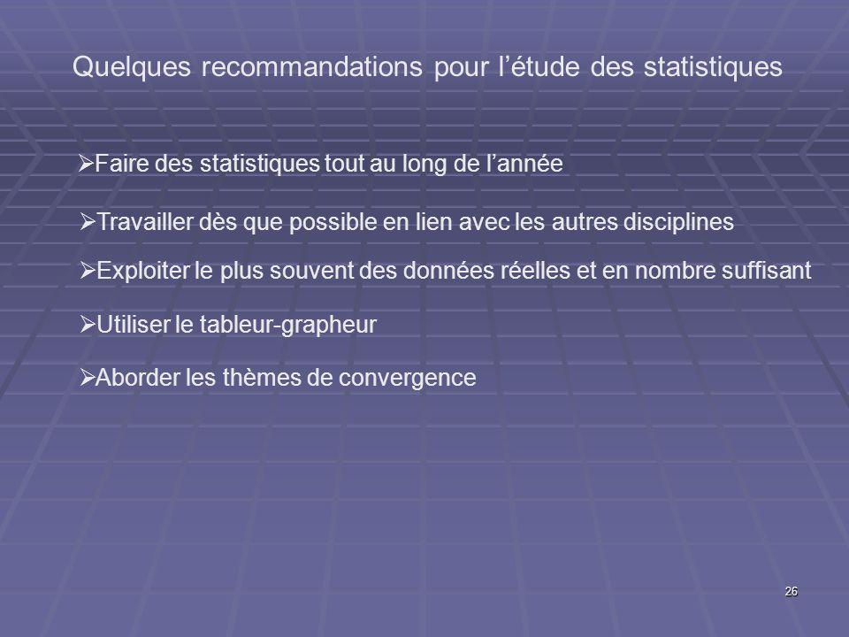 Quelques recommandations pour l'étude des statistiques