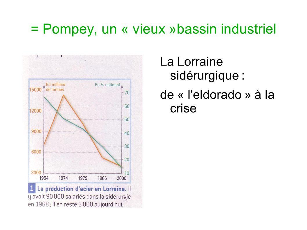 = Pompey, un « vieux »bassin industriel