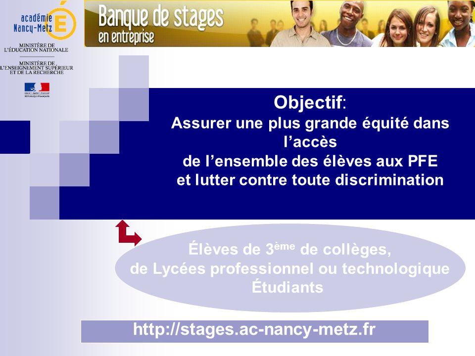Objectif: http://stages.ac-nancy-metz.fr
