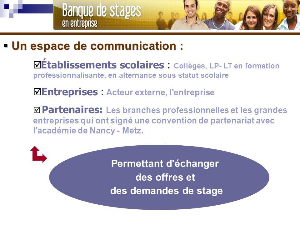 Un espace de communication :