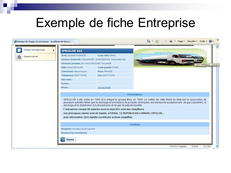 Exemple de fiche Entreprise