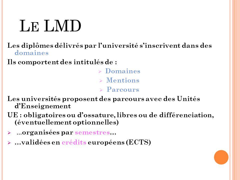 Le LMD Les diplômes délivrés par l'université s'inscrivent dans des domaines. Ils comportent des intitulés de :