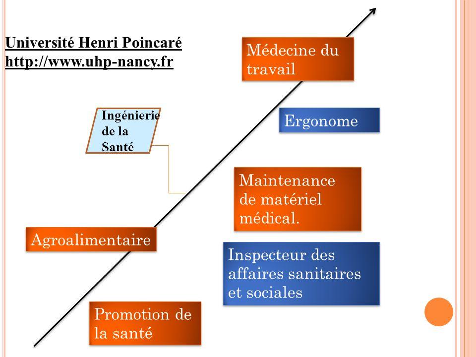 Université Henri Poincaré http://www.uhp-nancy.fr Médecine du travail