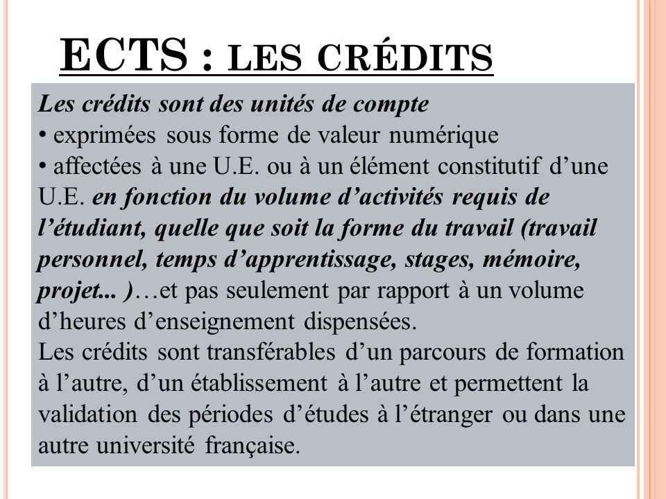 ECTS : les crédits Les crédits sont des unités de compte
