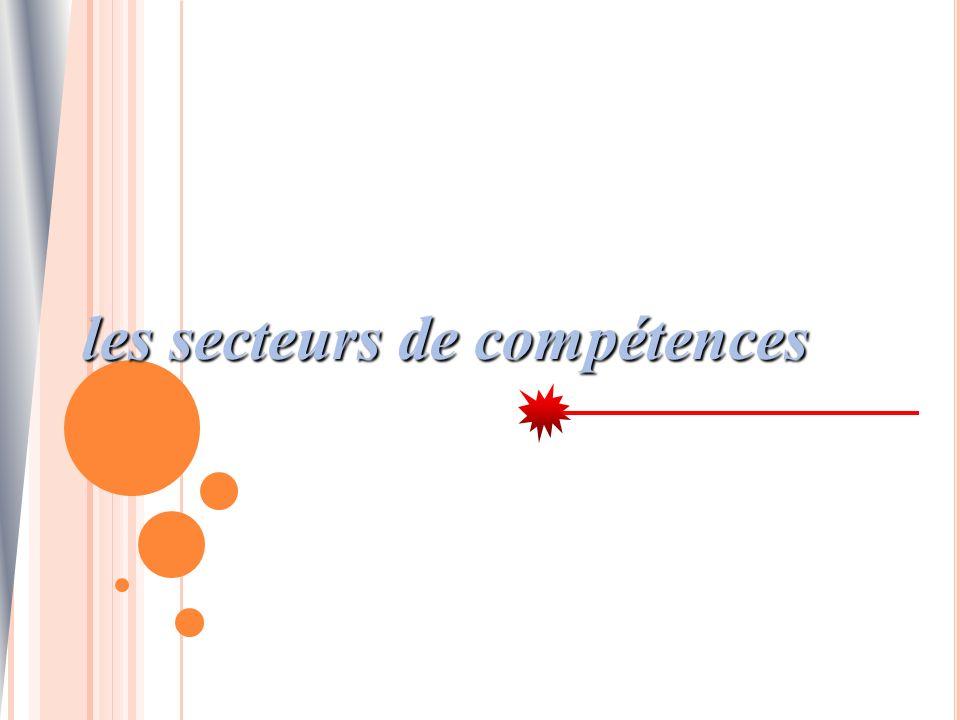 les secteurs de compétences