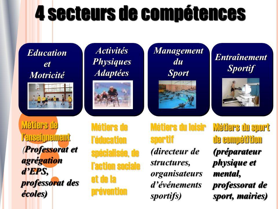 Education et Motricité Activités Physiques Adaptées