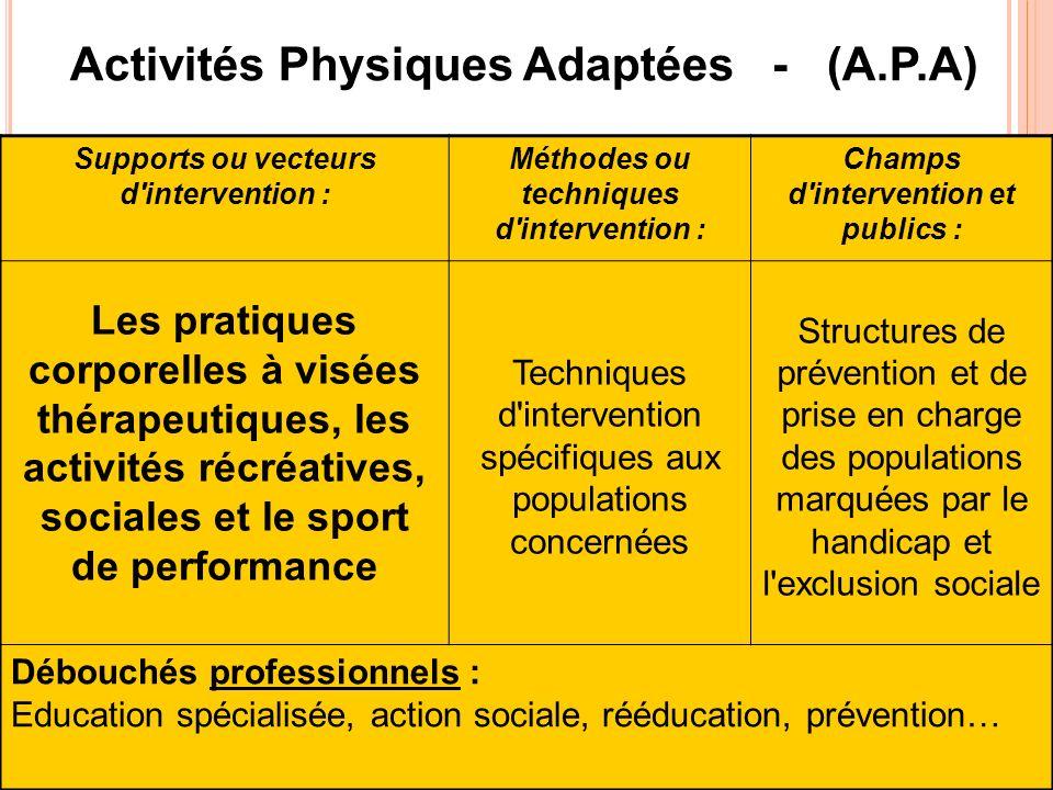 Activités Physiques Adaptées - (A.P.A)