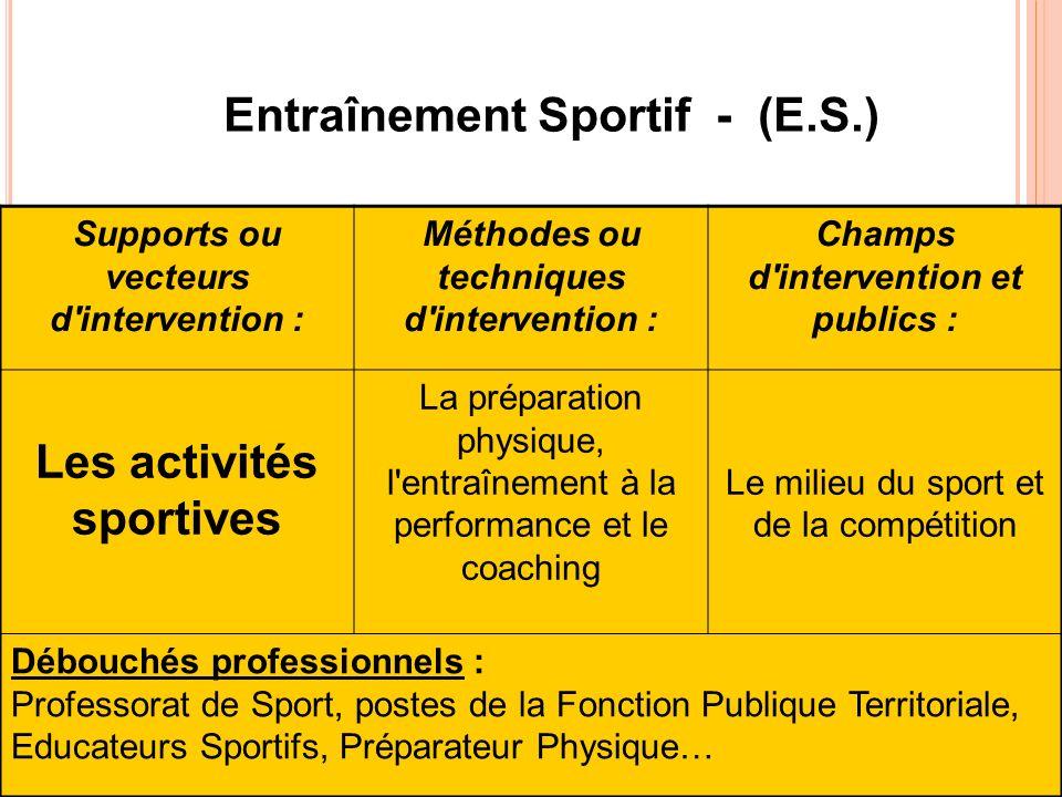 Entraînement Sportif - (E.S.) Les activités sportives