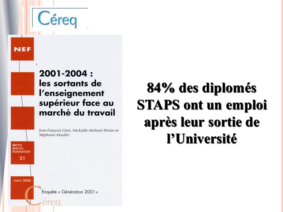 84% des diplomés STAPS ont un emploi après leur sortie de l'Université