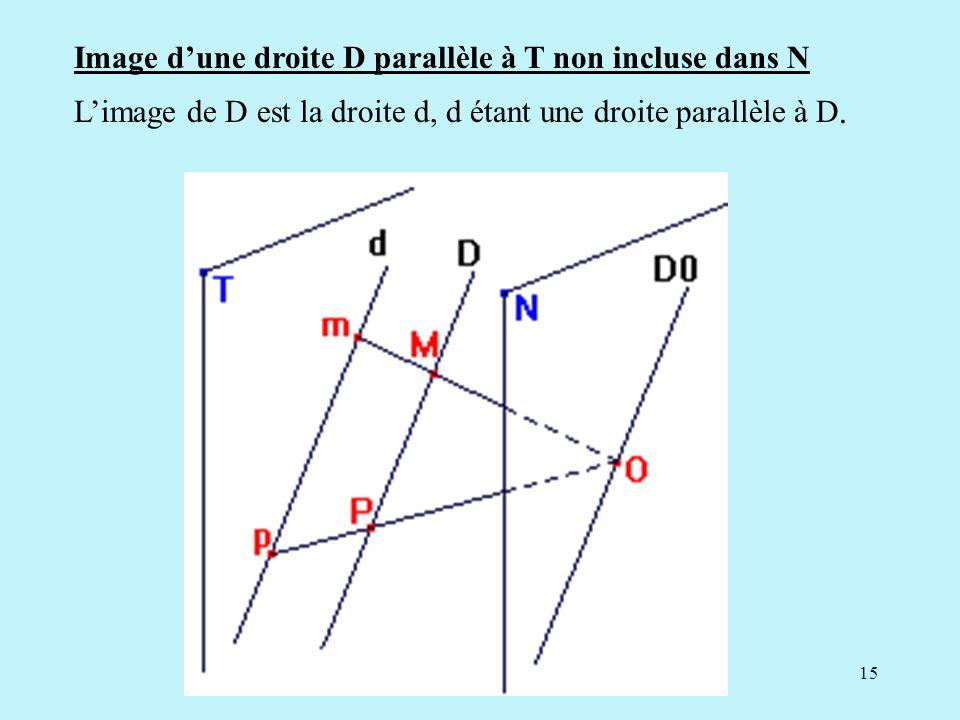 Image d'une droite D parallèle à T non incluse dans N