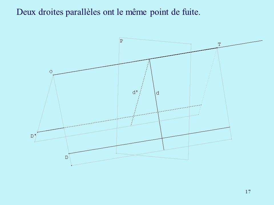 Deux droites parallèles ont le même point de fuite.