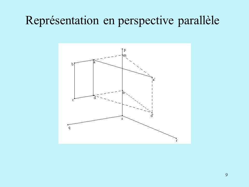 Représentation en perspective parallèle
