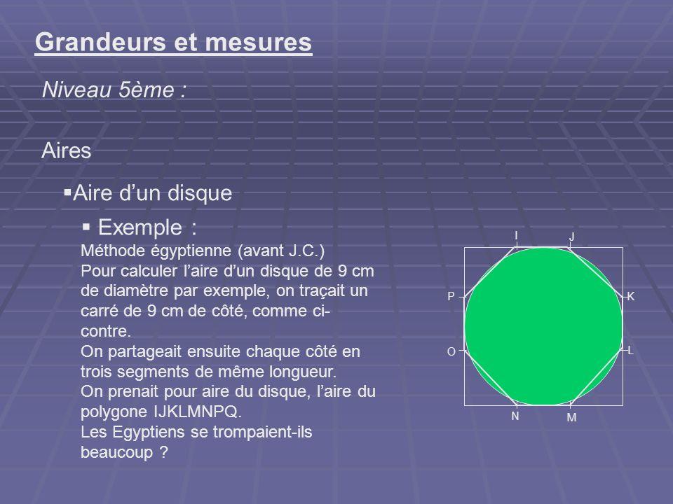 Grandeurs et mesures Niveau 5ème : Aires Aire d'un disque Exemple :