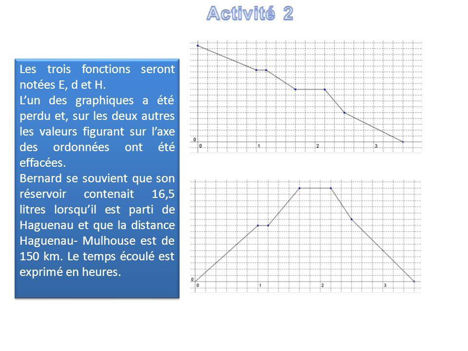 Activité 2 Les trois fonctions seront notées E, d et H.