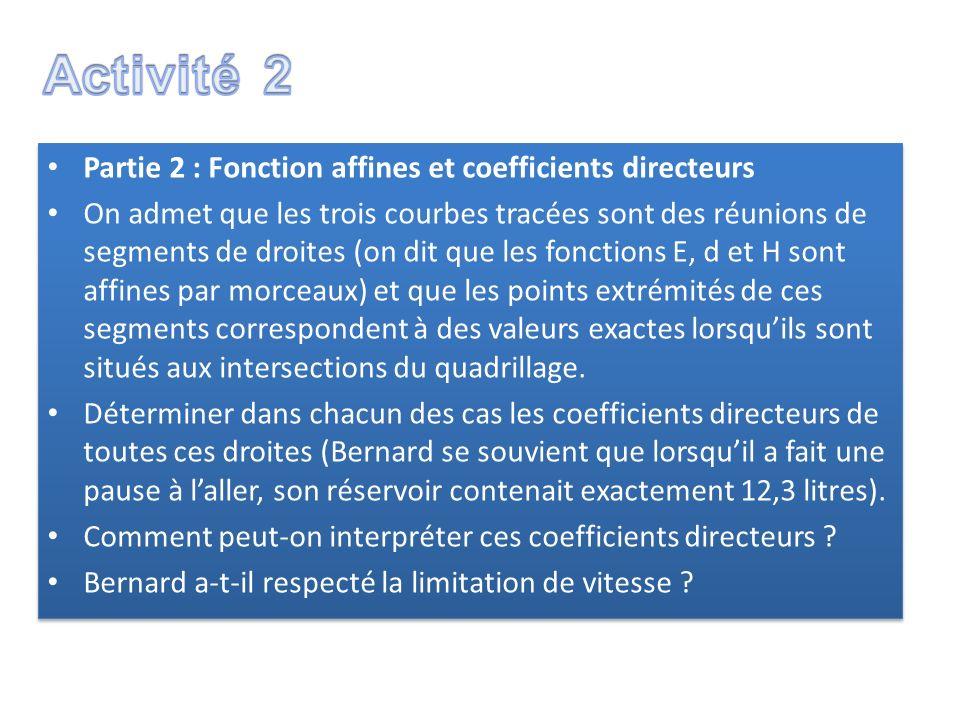 Activité 2 Partie 2 : Fonction affines et coefficients directeurs