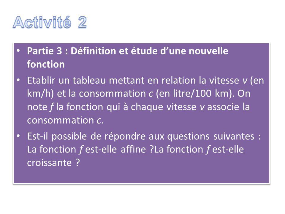 Activité 2 Partie 3 : Définition et étude d'une nouvelle fonction