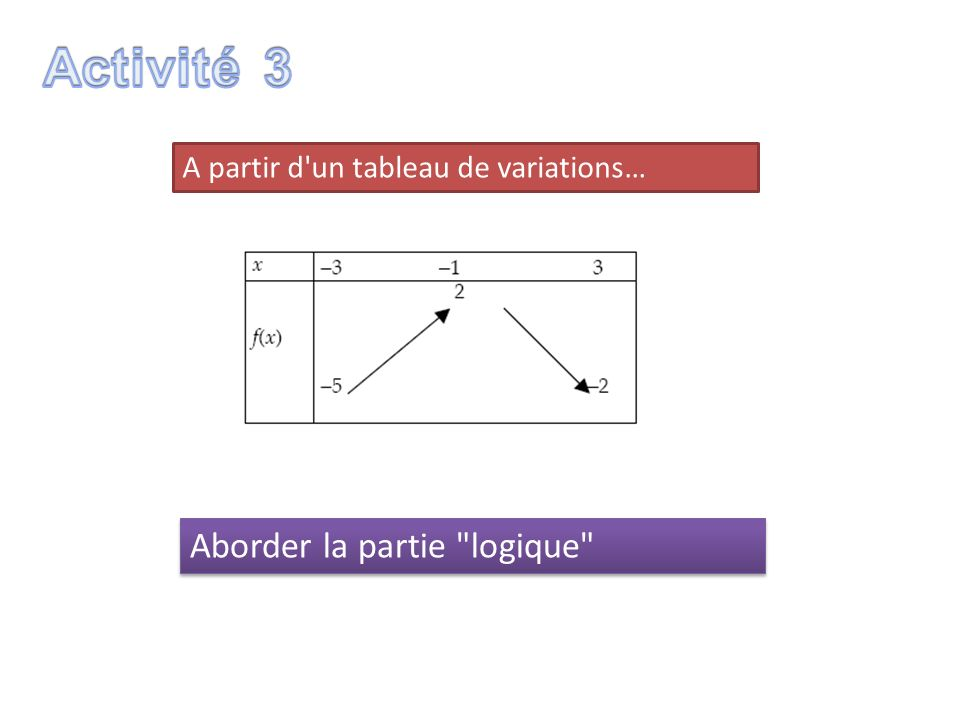 Activité 3 Aborder la partie logique