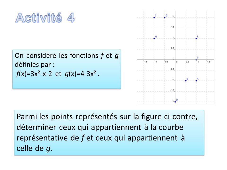 Activité 4On considère les fonctions f et g définies par : f(x)=3x²-x-2 et g(x)=4-3x² .