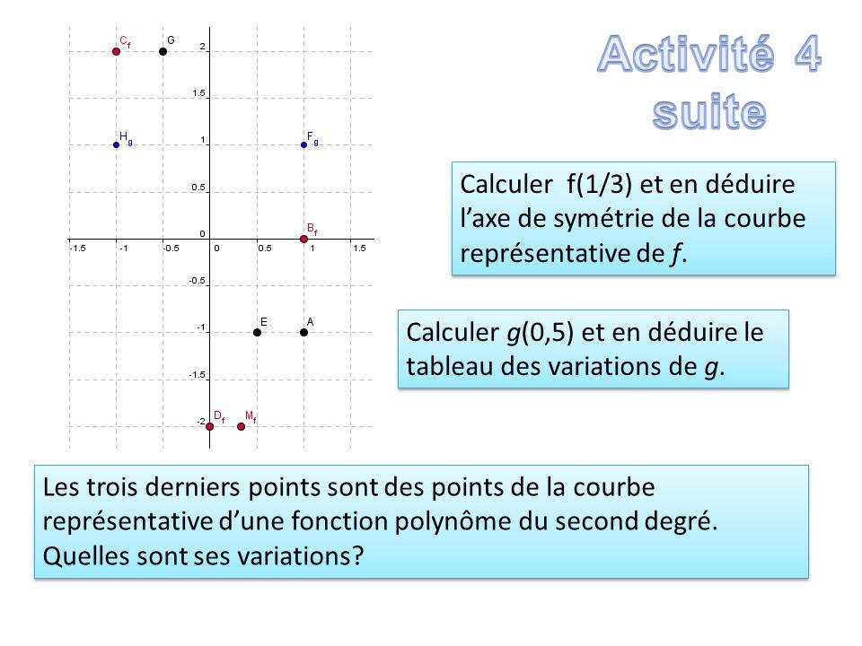 Activité 4 suiteCalculer f(1/3) et en déduire l'axe de symétrie de la courbe représentative de f.