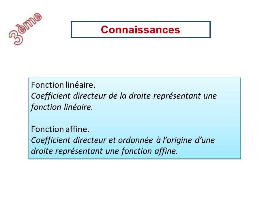 3ème Connaissances Fonction linéaire.