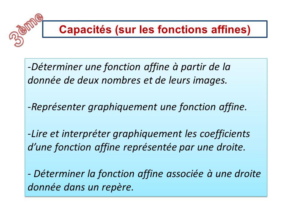 Capacités (sur les fonctions affines)