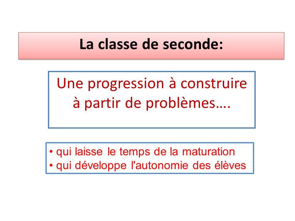 Une progression à construire à partir de problèmes….