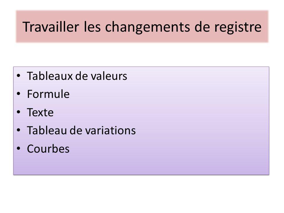 Travailler les changements de registre