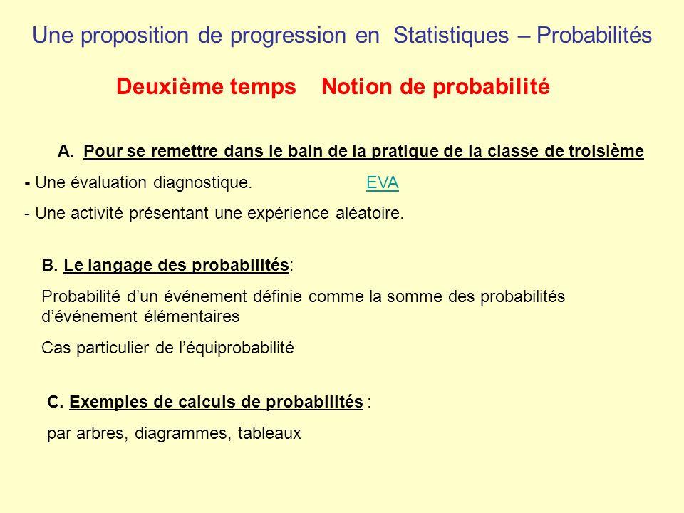Deuxième temps Notion de probabilité