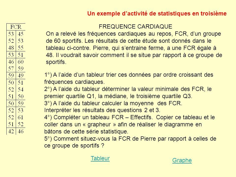 Un exemple d'activité de statistiques en troisième